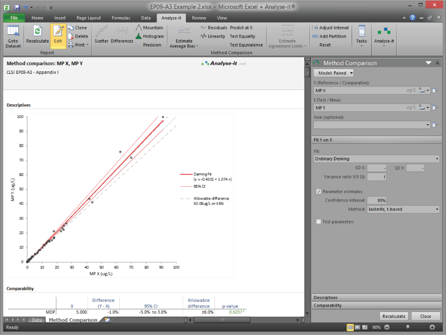 Passing Bablok regression software for Microsoft Excel | Analyse-it®