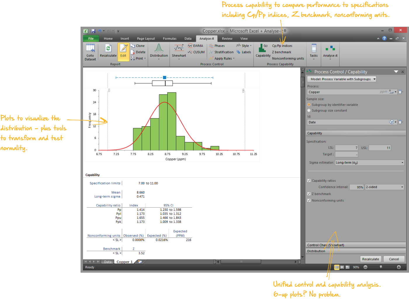 Statistical Process Control & Six-Sigma software | Analyse